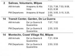 Santa Barbara MTD Booster Services Santa Barbara High School Bus Book Pages Thumbnail Image