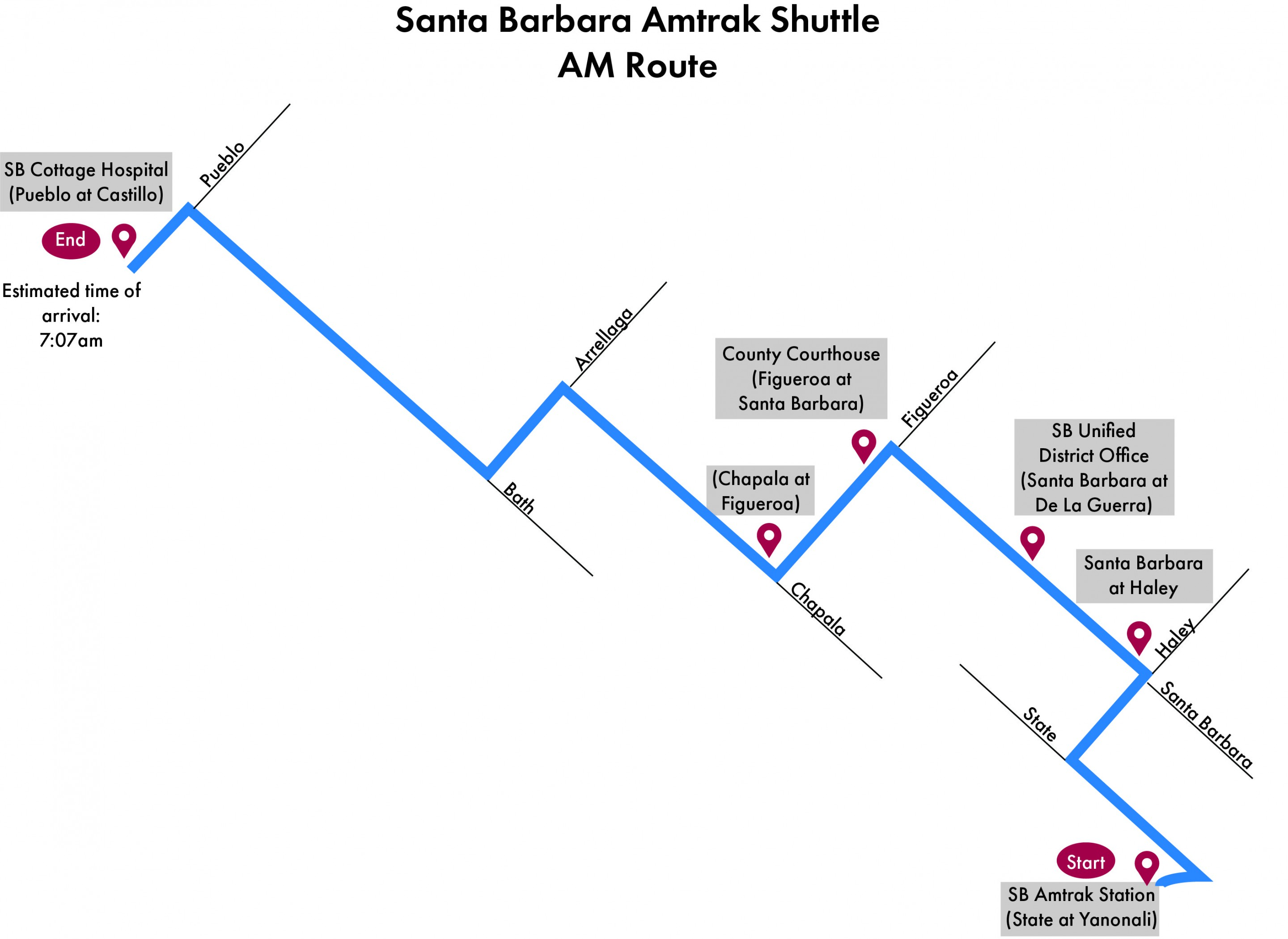 pacific surfliner train first/last mile shuttle route now serving